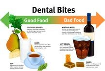 The Tooth-Friendly Diet